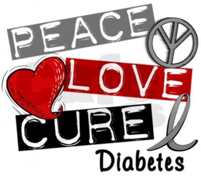 A banner for my diabetes forum
