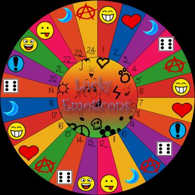 lucky emoticons wheel image