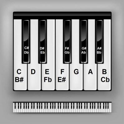 Piano Keyboard # 2