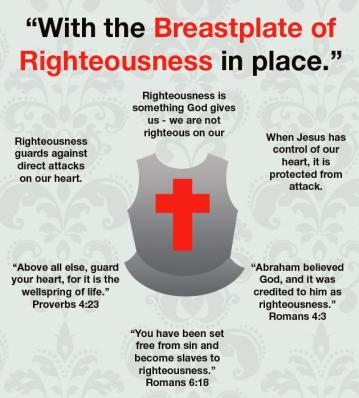 Description of the breastplateeof righteousness